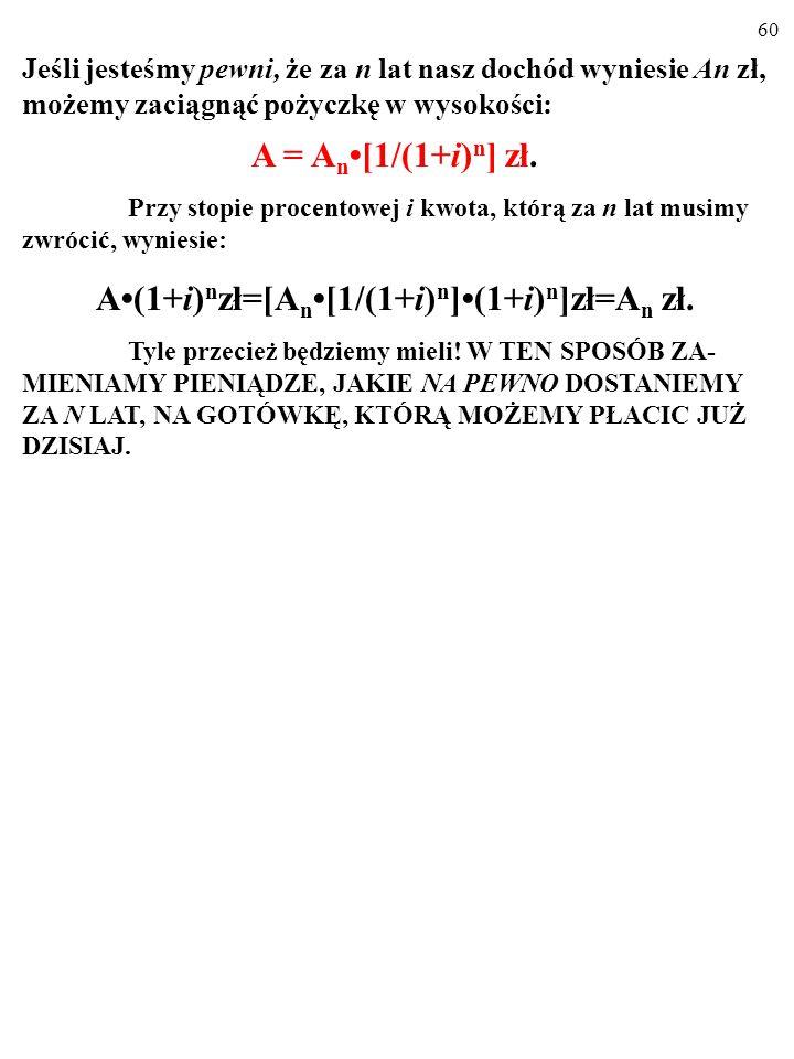 A•(1+i)nzł=[An•[1/(1+i)n]•(1+i)n]zł=An zł.